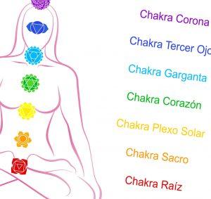Cada chakra tiene asociado un color, y éste funciona sobre una parte de nuestro cuerpo